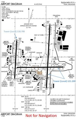 Tulsa International Airport  TUL  Tulsa County  OK on motorola uhf radio frequencies