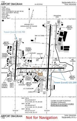 Tulsa International Airport Tul Tulsa County Ok The